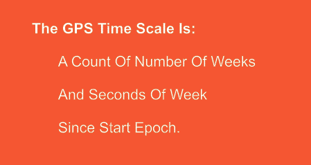 The GPS timescale is a count of weeks and seconds of the week.