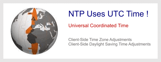 Universal Coordinated Time is transferred to clients by NTP.