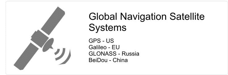 Global Navigation Satellite Systems: GPS, Galileo, GLONASS, BeiDou